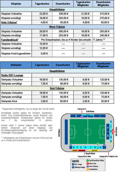 Ticket prices for season 2016/17